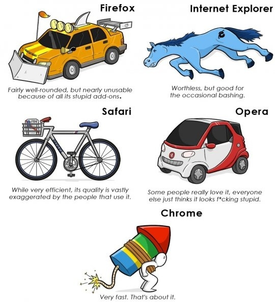 if-browsers-were-transportation
