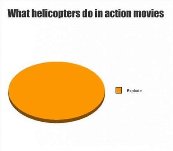 what-helicopters-do-in-action-movies